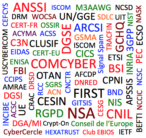L'Écosystème de la Cyber